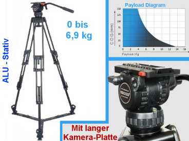 SECCED REACH PLUS 0 KIT 0-6,9 kg/SET (lange Platte) +ALU +BS