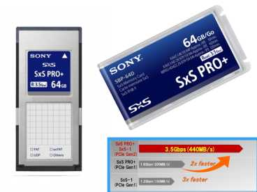 SBP- 64 E SONY 3,5Gb|s SxS PRO+™ Express Card {64 GB | XDCAM-EX}