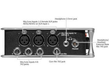 Sound Devices SD 833 - 8 Kanal EB Mischer TimeCode 12 Spur Recorder auf int SSD oder ext SD