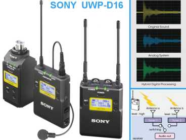 Sony UWP-D16 Hybrid Digital Processing Bodypack 2 Sender SET