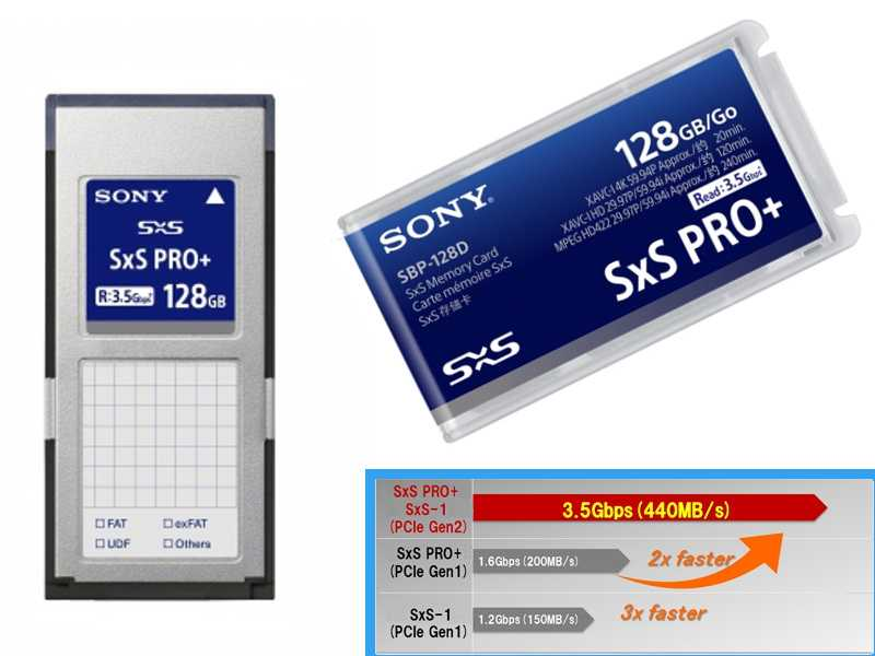 SBP-128 E SONY 3,5GB|s SxS PRO+™ Express Card {128 GB | XDCAM EX}