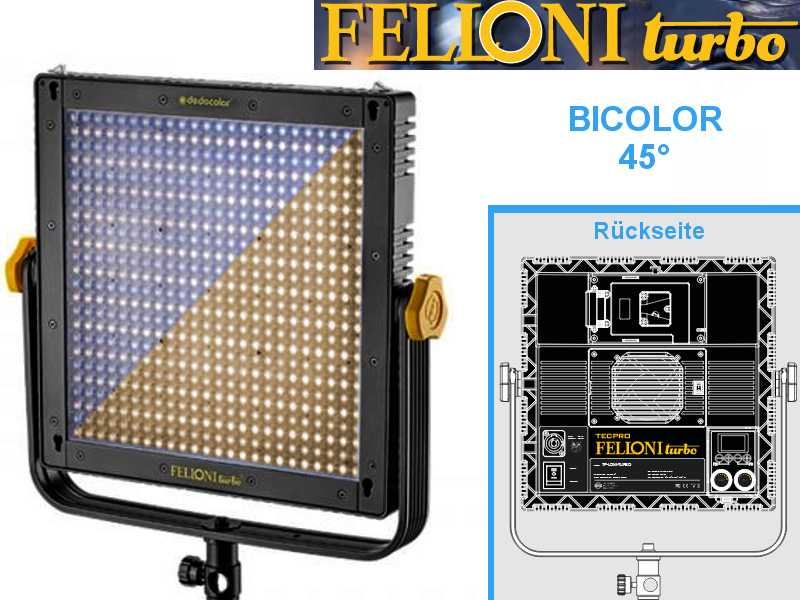LED Licht TecPro FELLONI TP-Turbo-BI {136W - 576 LEDs} HighPower